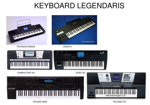 Keyboard Lama